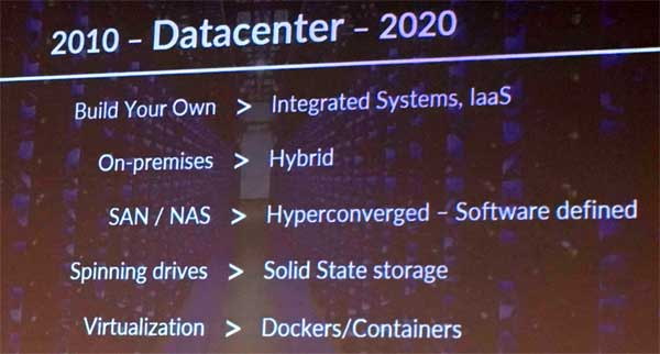 Tendenze - Datacenter