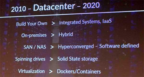 Tendenze - Datacenter