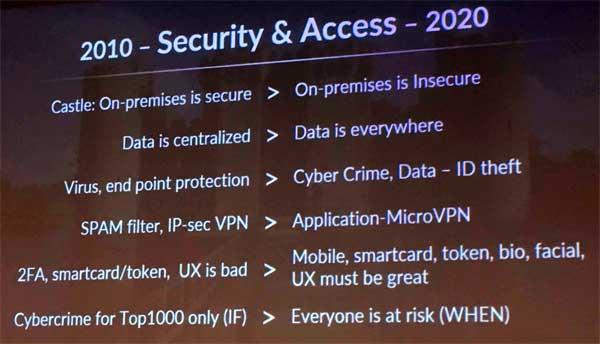 Tendenze - ICT Secutiry