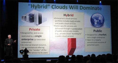 synergy-IDC-cloud